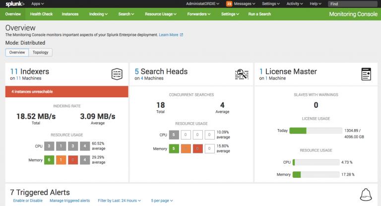 Mint Security Splunk Enterprise Architectural Decisions