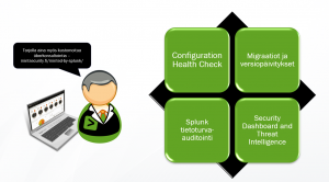 Mint Splunk Consulting Services