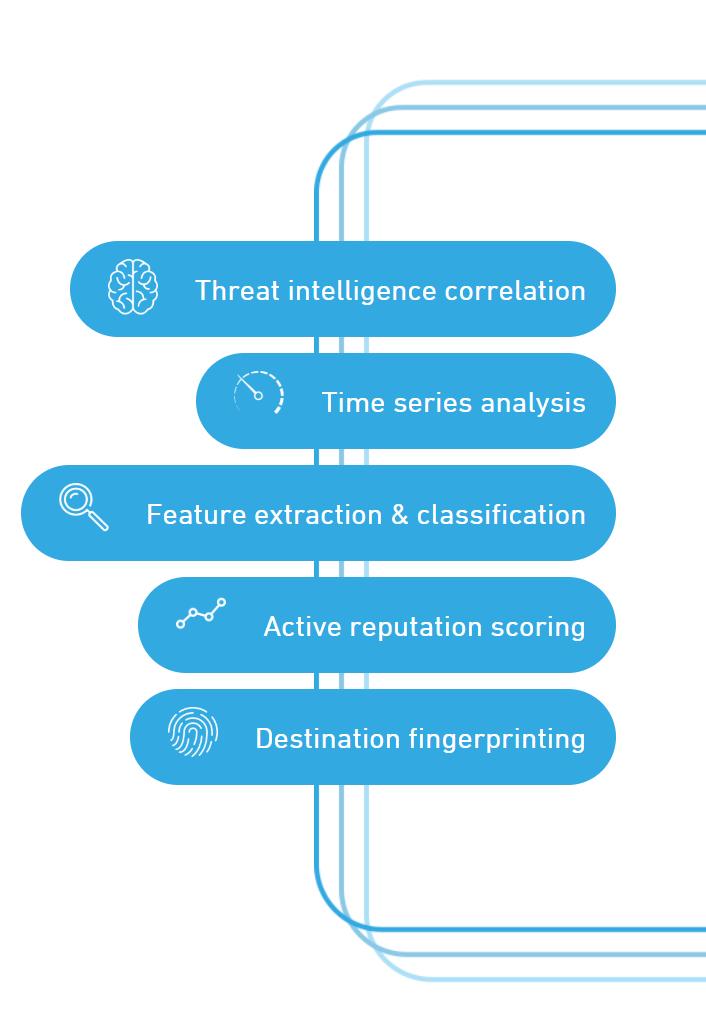 AlphaSOC Key Points