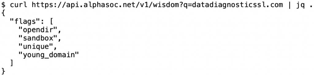 AlphaSOC - Indikaattorilistojen tuolla puolen